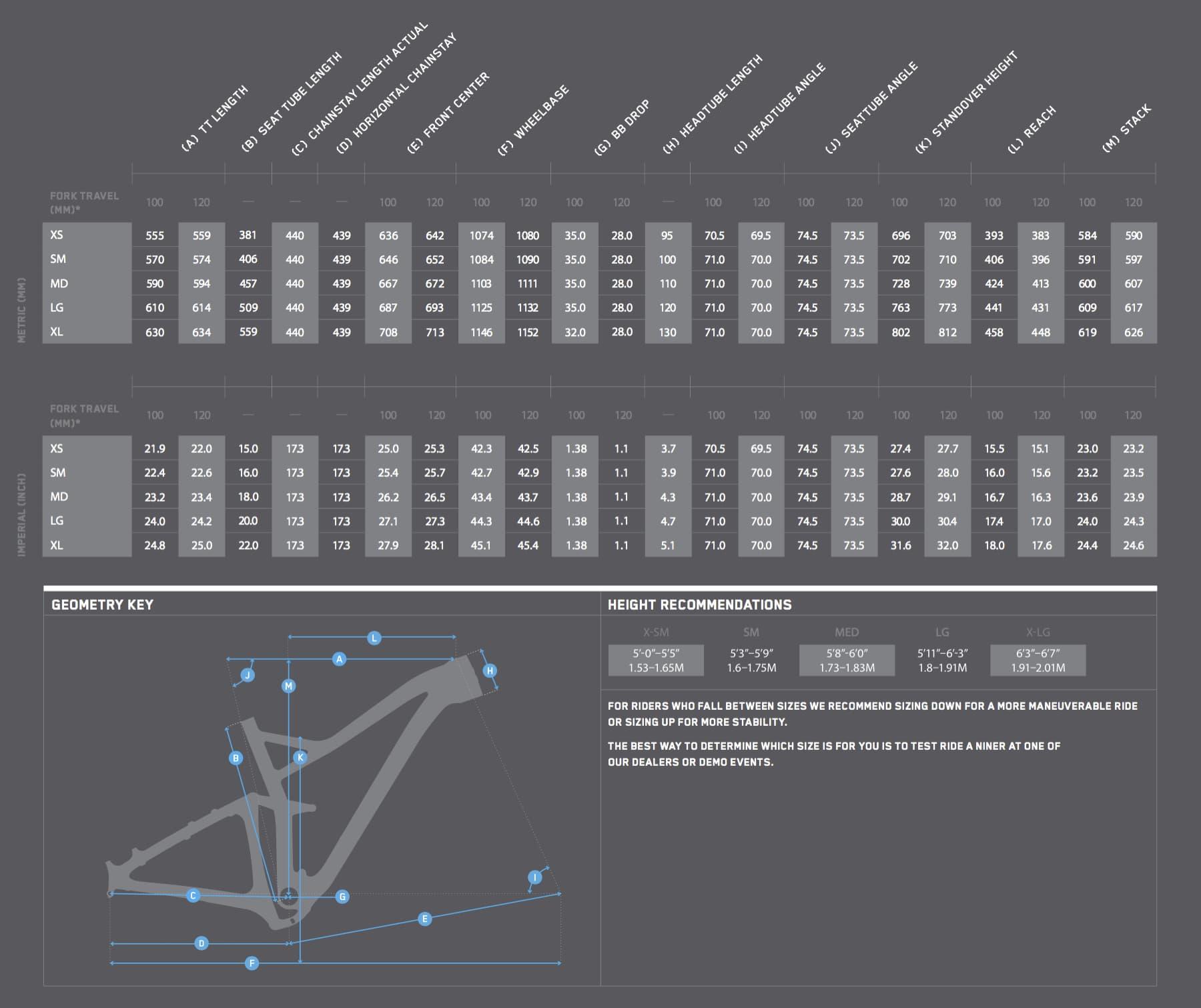 Niner RKT 9 RDO Geometry Chart